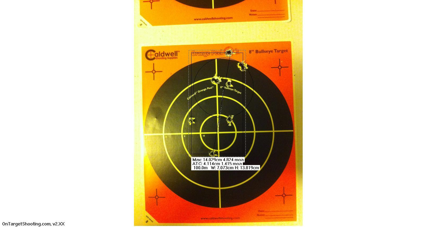 Accuracy, zeroing, group sizes - what is acceptable